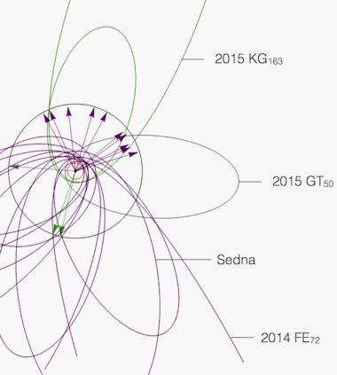 Solar Mass H R Diagram