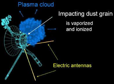 plasma voyager 1 - photo #24